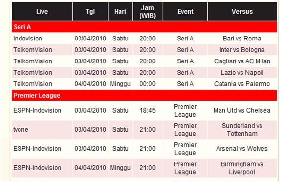 Big Match dan Hasil Liga Italia dan Liga Inggris 3-4 April 2010