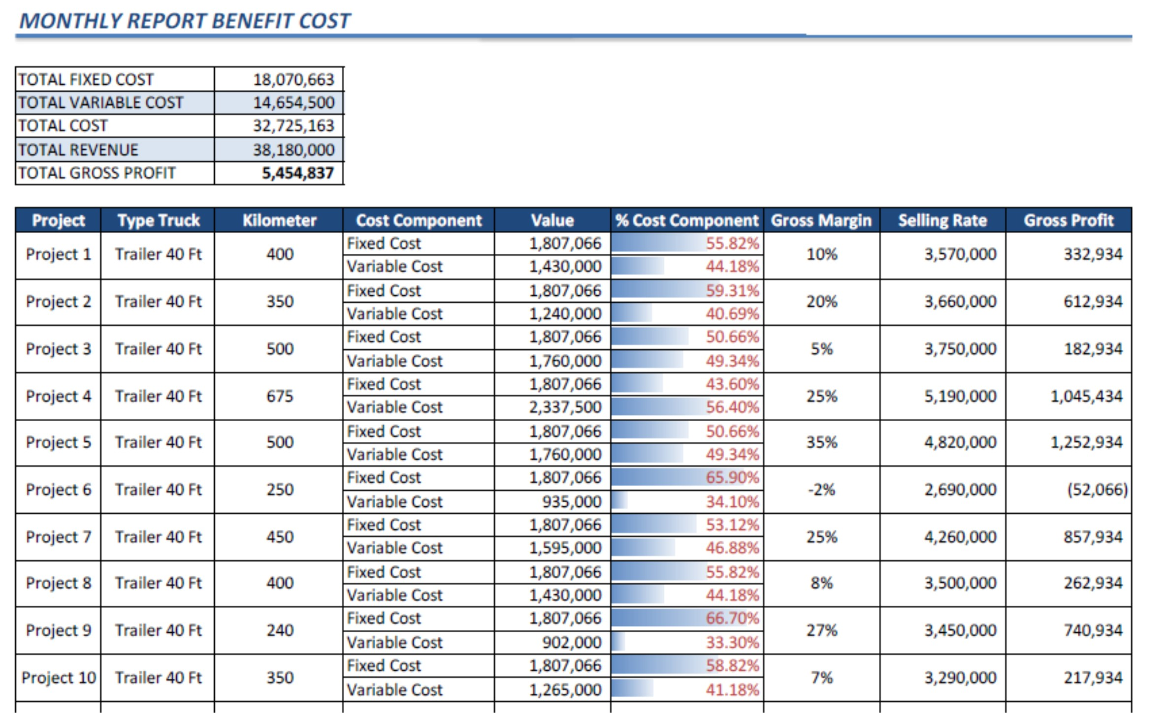 Cost Analysis Template   playbestonlinegames